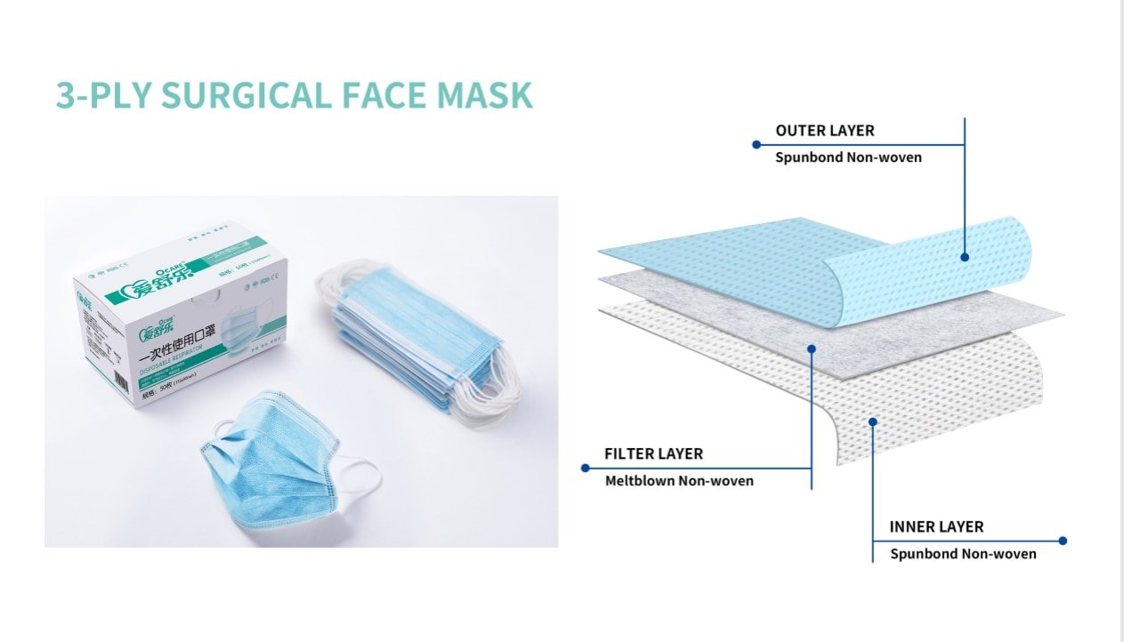 Anti Corona Virus 3 Layer Disposable Mask