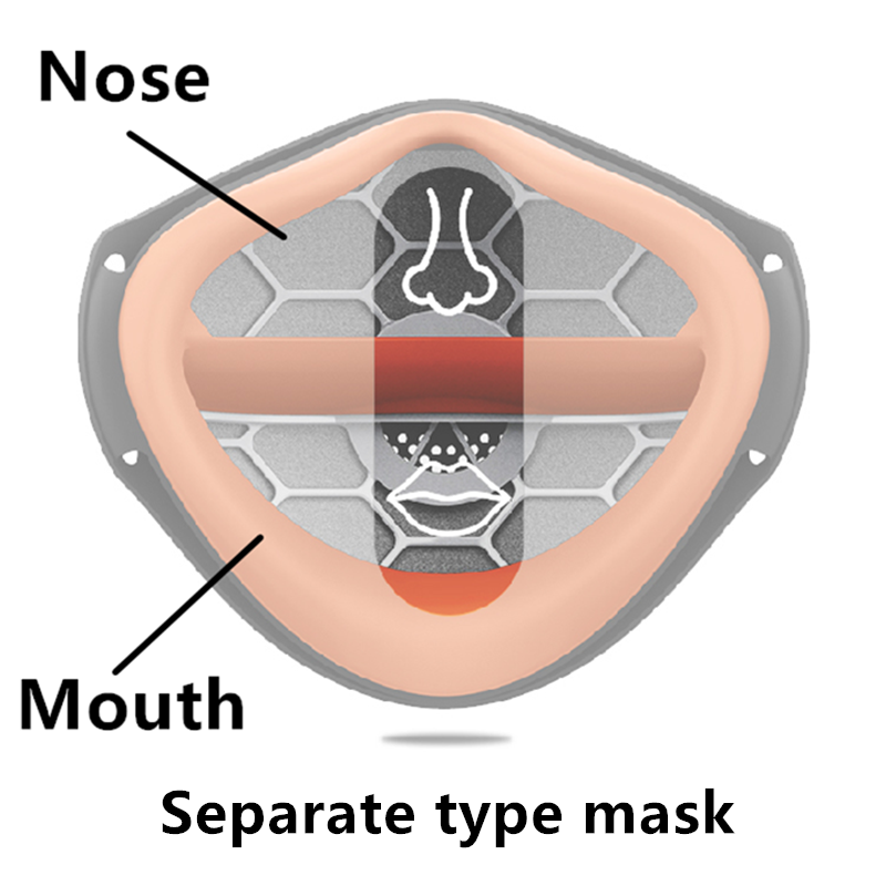 Antivirus N95 Mask Fast Shipping